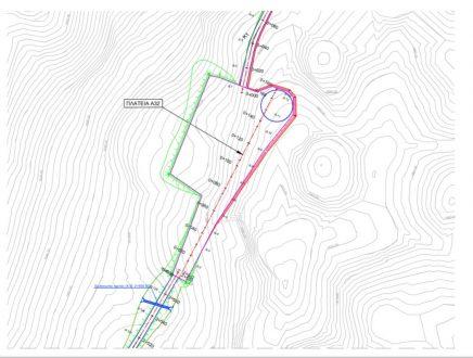Σχεδιασμός οδών πρόσβασης